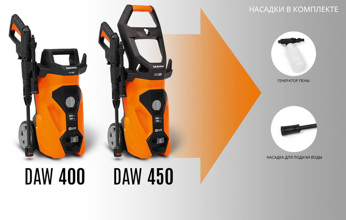 Daewoo DAW 400, 450, 500 и 550